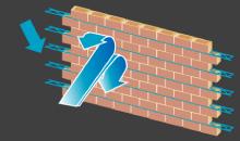 murs soumis à une pression latérale de la poussée du vent