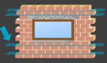 tensions concentrées / baies de portes et fenêtres