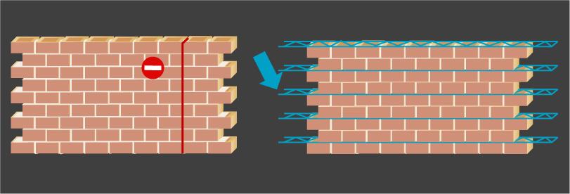 Multifil - Sigmafor om scheuren in muren te vermijden