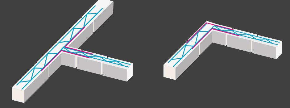 Sigmafor platte hoekverbinging - Multifil